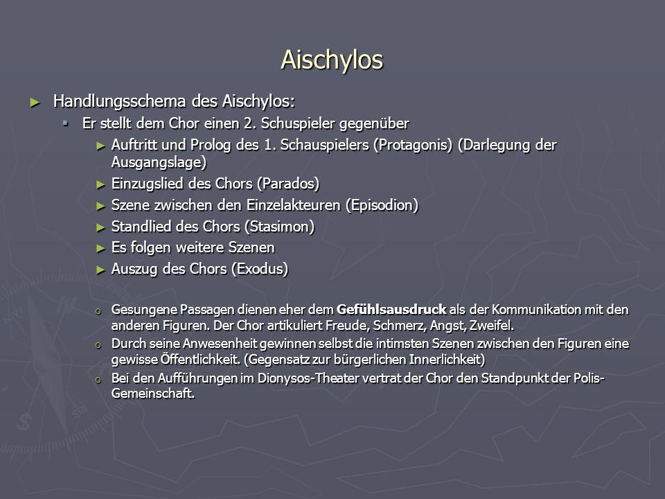 Aischylos Handlungsschema des Aischylos: