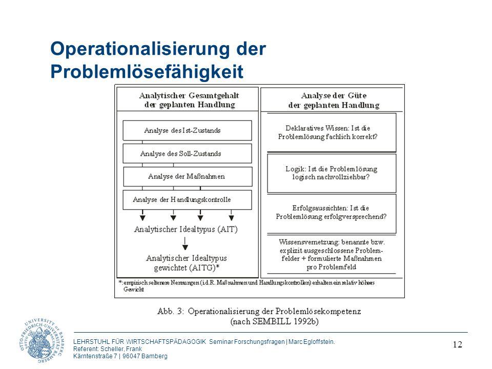 Operationalisierung der Problemlösefähigkeit