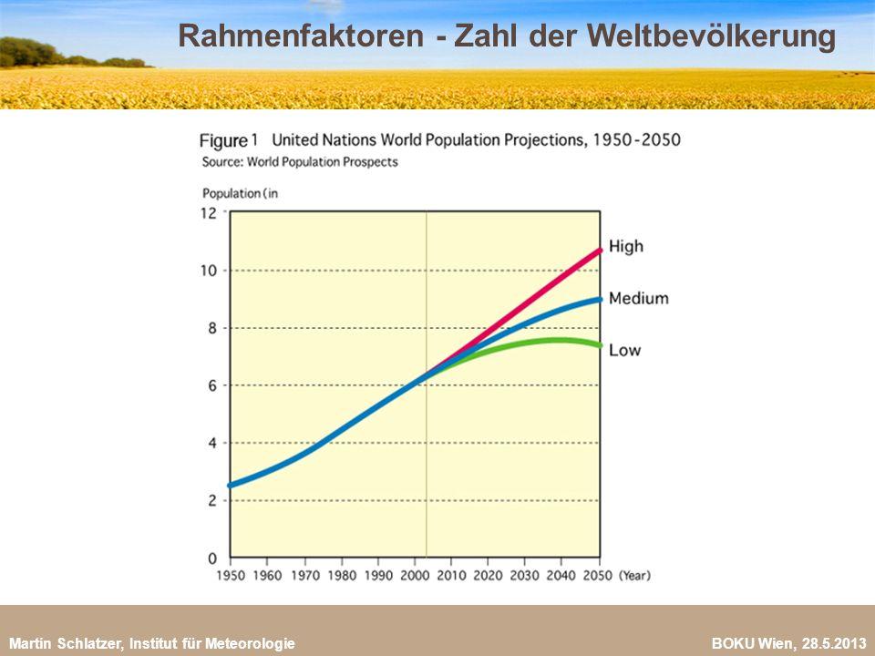 Rahmenfaktoren - Zahl der Weltbevölkerung