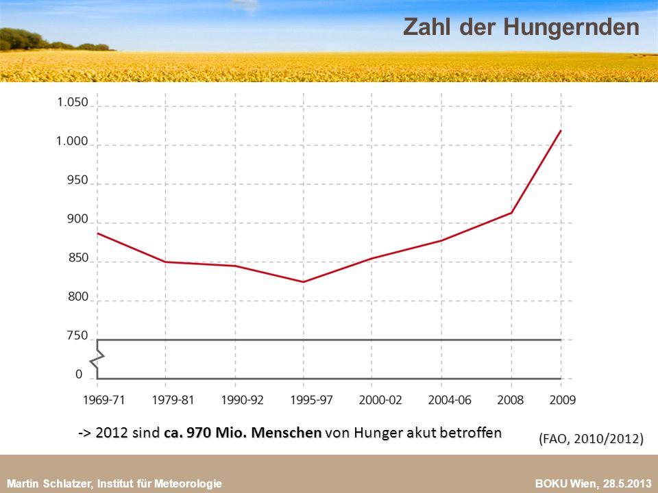 Zahl der Hungernden 20. -> 2012 sind ca. 970 Mio. Menschen von Hunger akut betroffen. (FAO, 2010/2012)