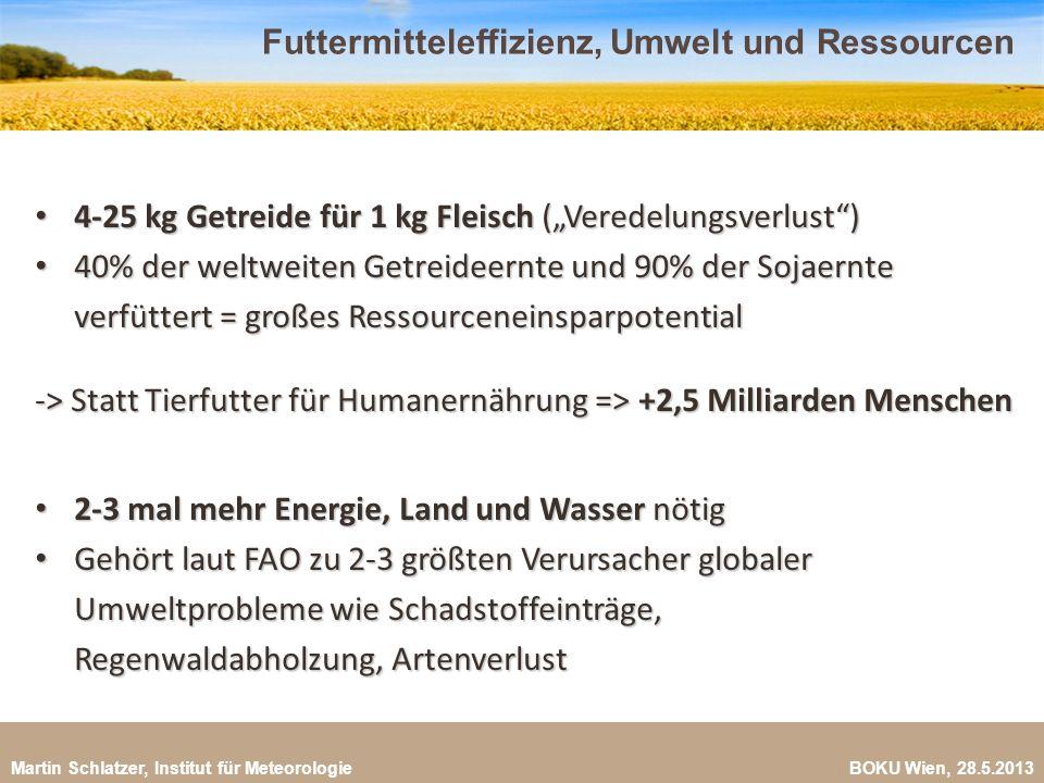 Futtermitteleffizienz, Umwelt und Ressourcen