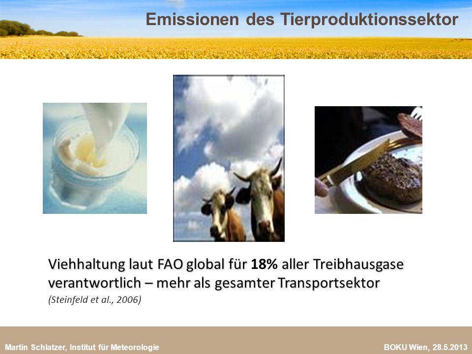 Emissionen des Tierproduktionssektor
