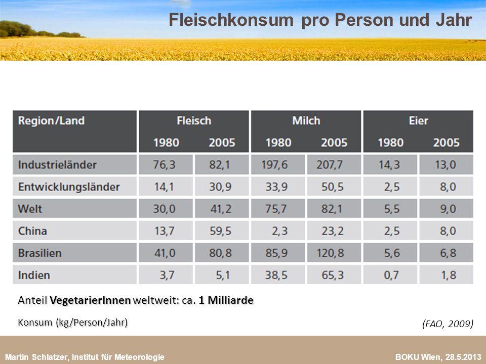 Fleischkonsum pro Person und Jahr