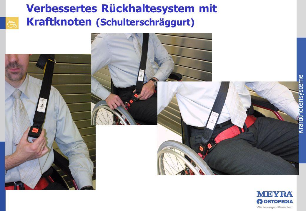 Verbessertes Rückhaltesystem mit Kraftknoten (Schulterschräggurt)