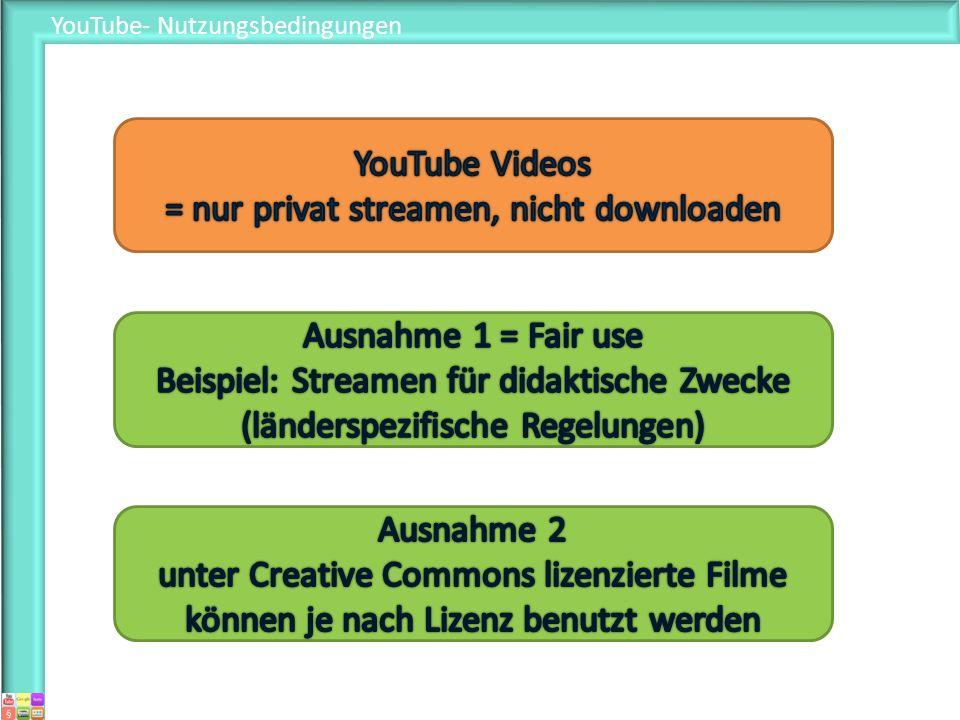 YouTube- Nutzungsbedingungen
