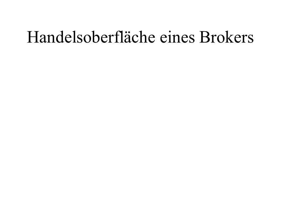 Handelsoberfläche eines Brokers