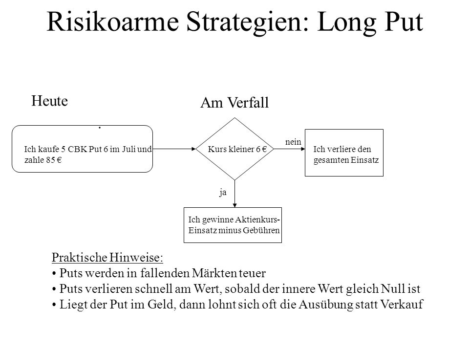 Risikoarme Strategien: Long Put