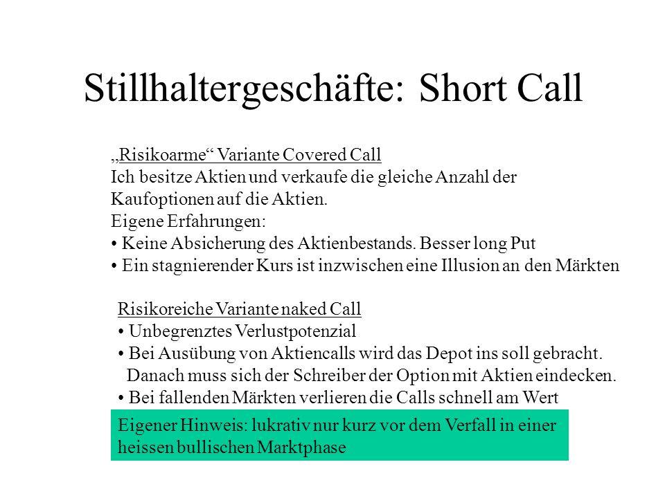 Stillhaltergeschäfte: Short Call