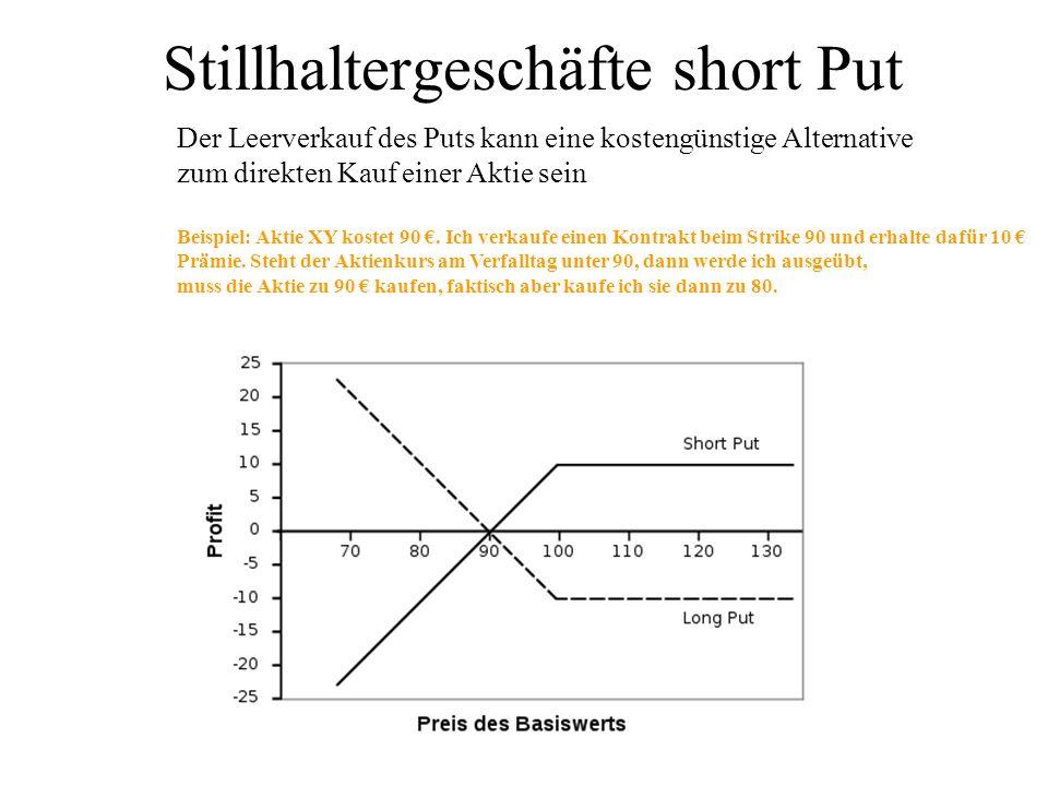 Stillhaltergeschäfte short Put