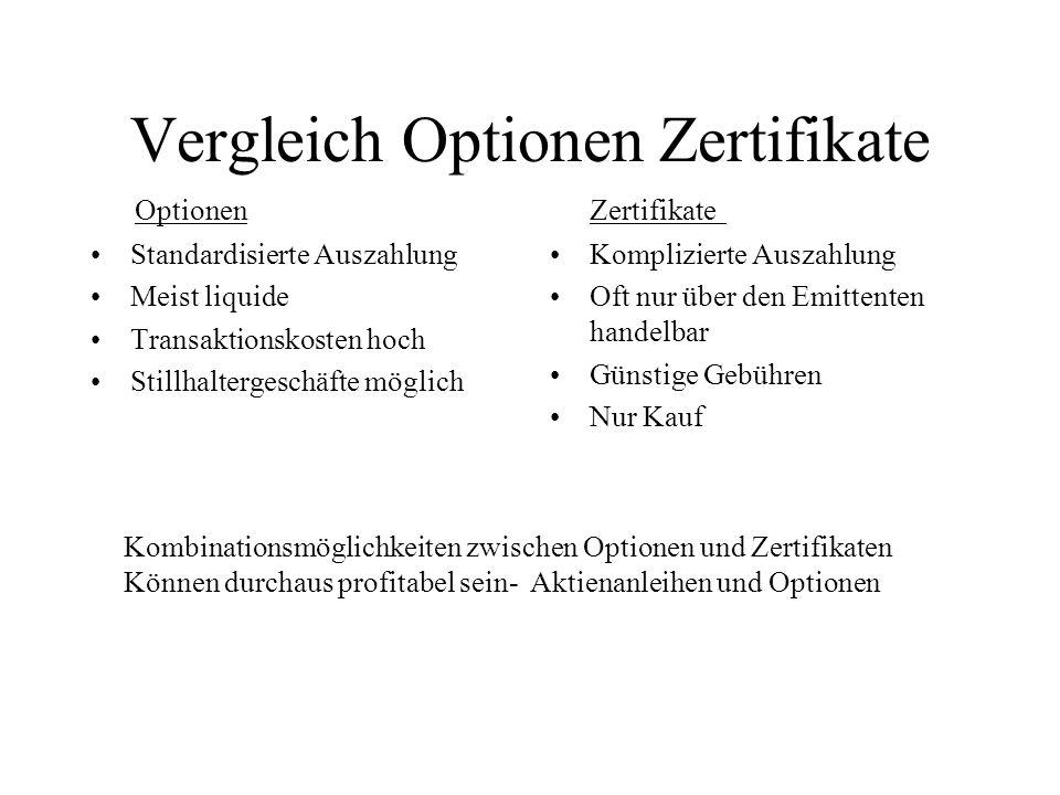 Vergleich Optionen Zertifikate
