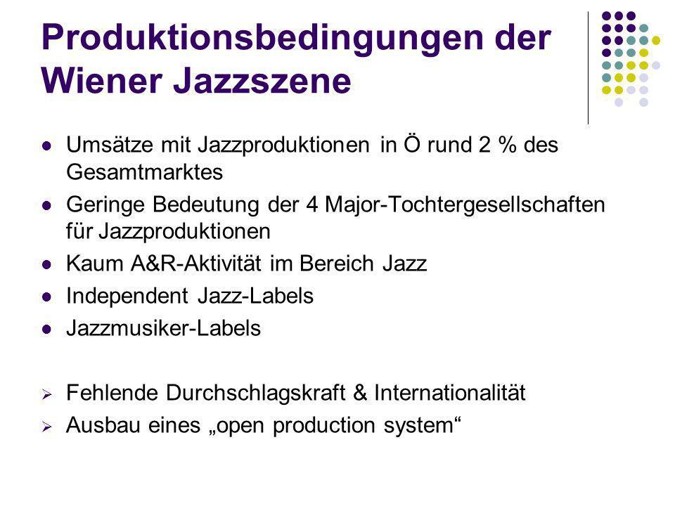 Produktionsbedingungen der Wiener Jazzszene