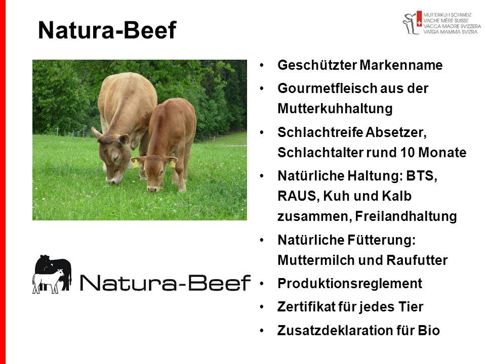 Natura-Beef Geschützter Markenname