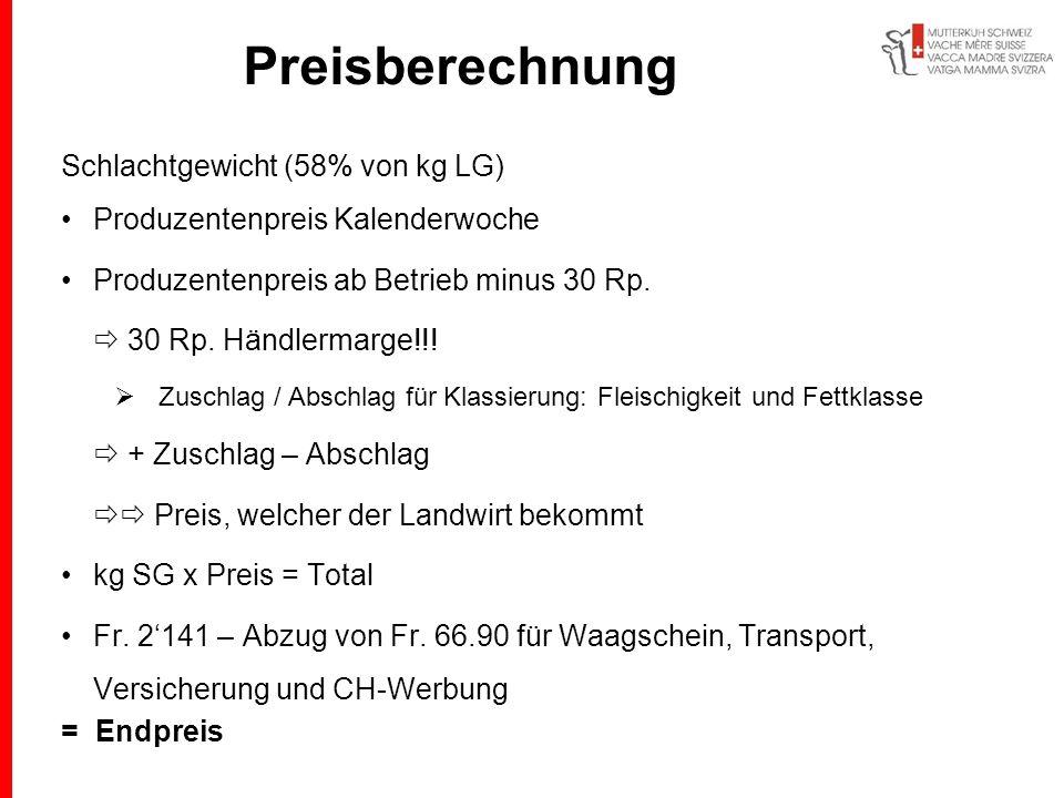 Preisberechnung Schlachtgewicht (58% von kg LG)