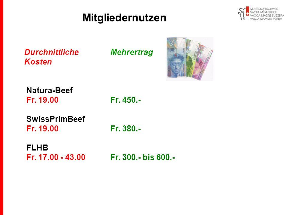 Mitgliedernutzen Durchnittliche Mehrertrag Kosten Natura-Beef