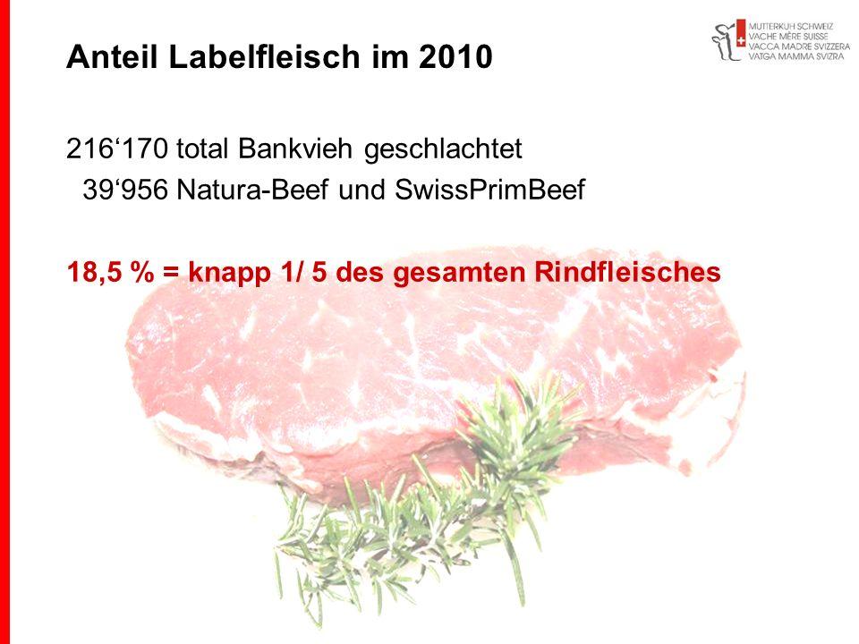 Anteil Labelfleisch im 2010