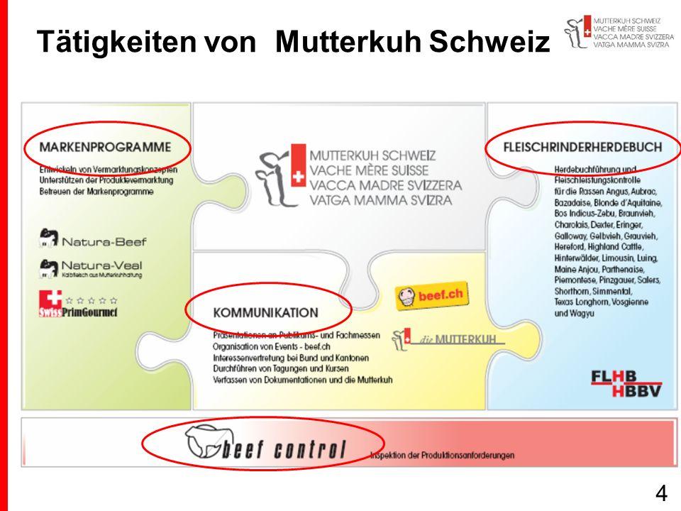 Tätigkeiten von Mutterkuh Schweiz