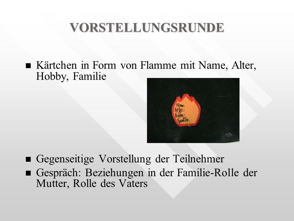 VORSTELLUNGSRUNDE Kärtchen in Form von Flamme mit Name, Alter, Hobby, Familie. Gegenseitige Vorstellung der Teilnehmer.