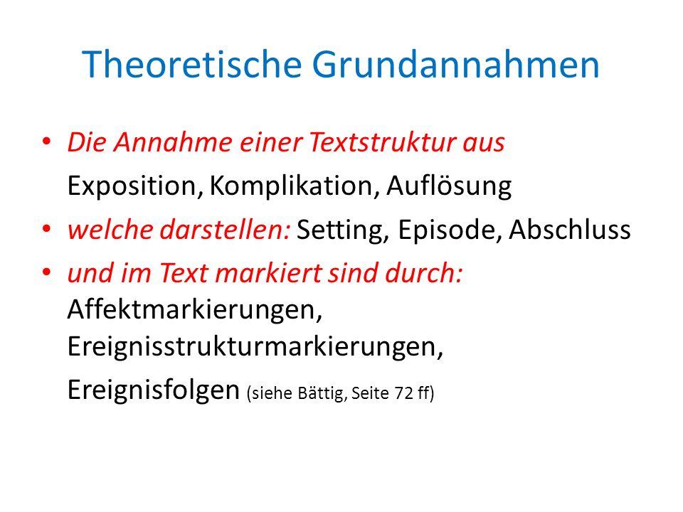 Theoretische Grundannahmen