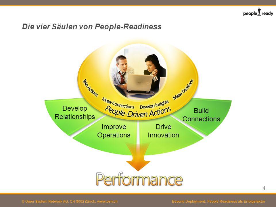 Die vier Säulen von People-Readiness
