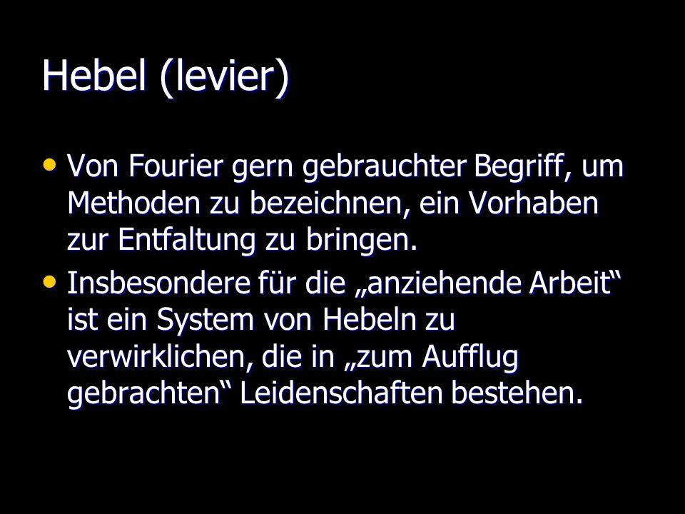 Hebel (levier) Von Fourier gern gebrauchter Begriff, um Methoden zu bezeichnen, ein Vorhaben zur Entfaltung zu bringen.