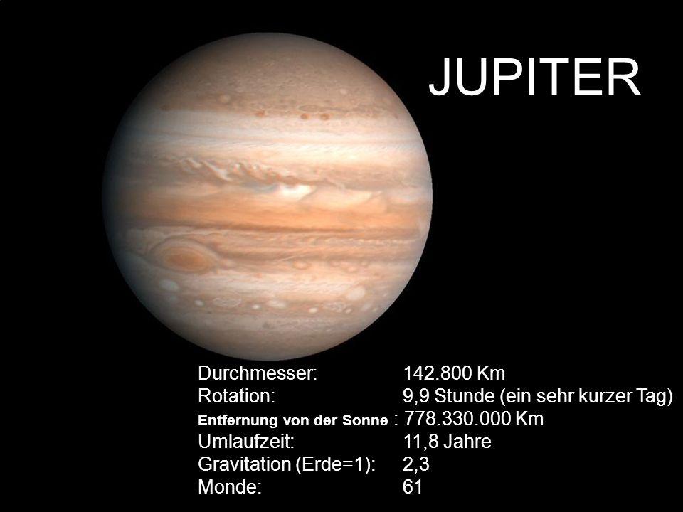 JUPITER Durchmesser: 142.800 Km