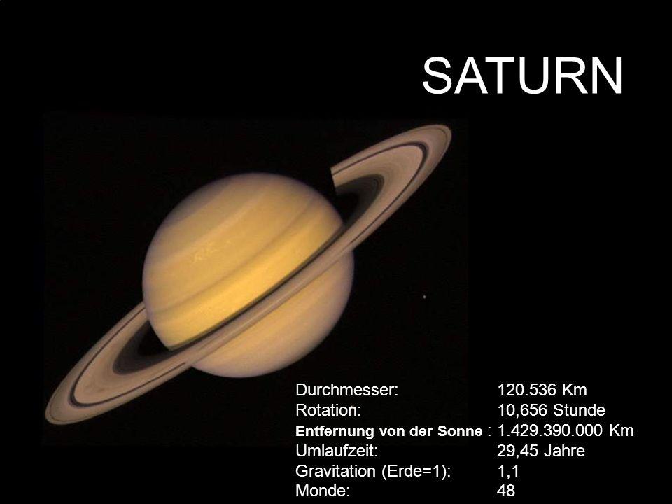 SATURN Durchmesser: 120.536 Km Rotation: 10,656 Stunde