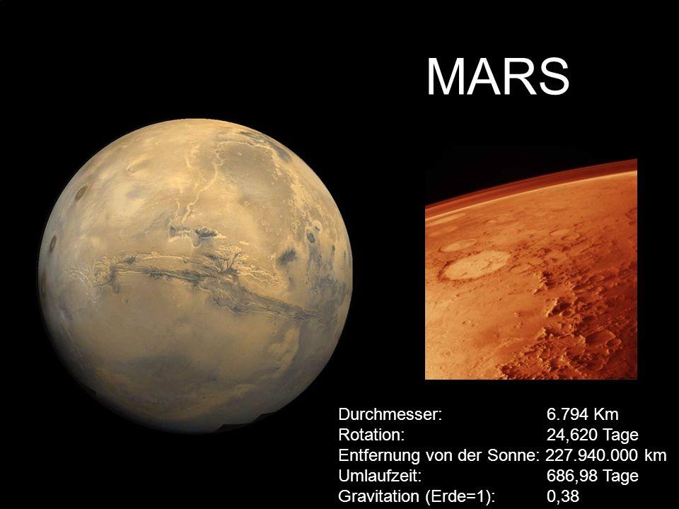 MARS Durchmesser: 6.794 Km Rotation: 24,620 Tage