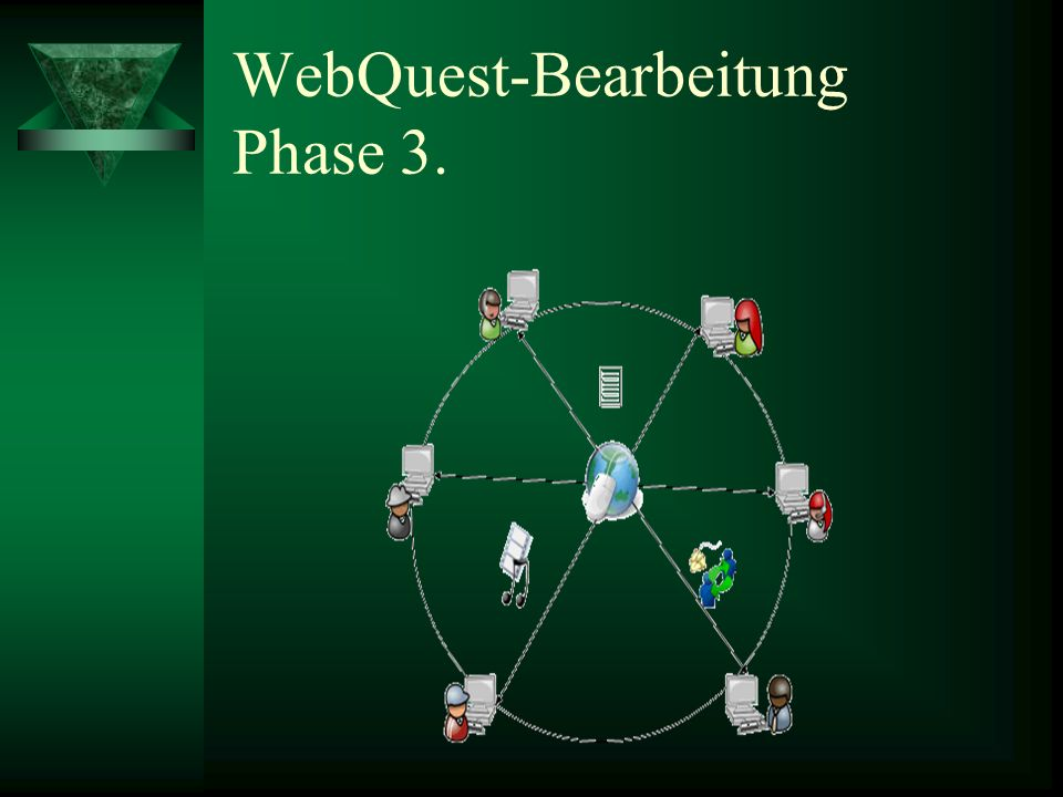 WebQuest-Bearbeitung Phase 3.