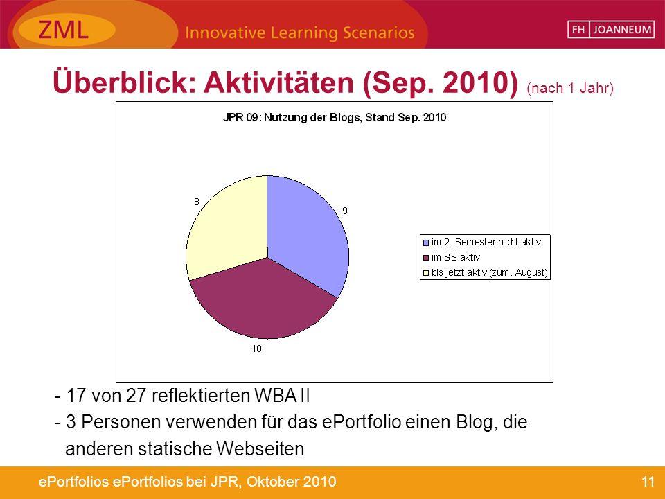 Überblick: Aktivitäten (Sep. 2010) (nach 1 Jahr)