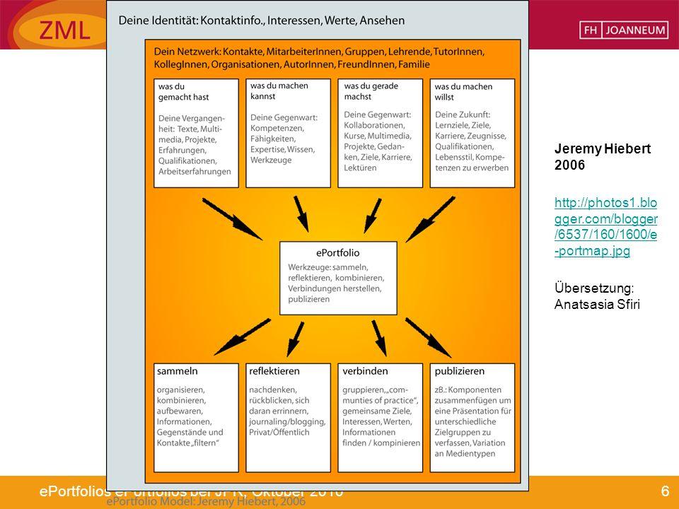 Jeremy Hiebert 2006 http://photos1.blogger.com/blogger/6537/160/1600/e-portmap.jpg.