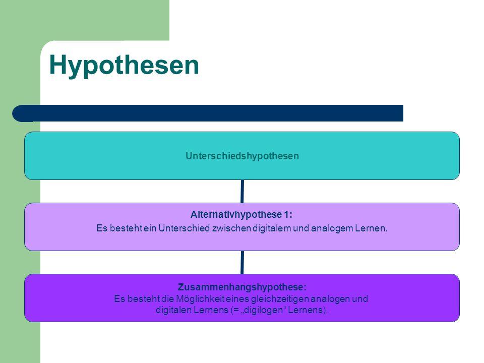 Hypothesen