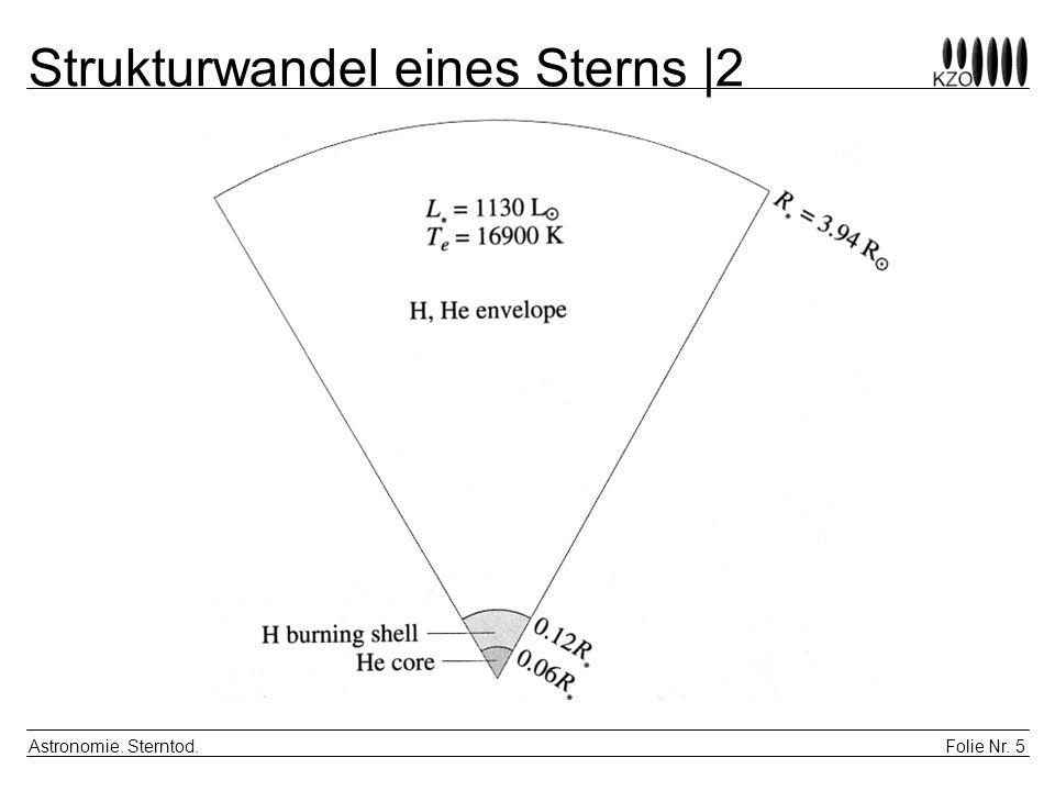Strukturwandel eines Sterns |2