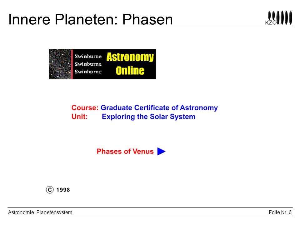 Innere Planeten: Phasen