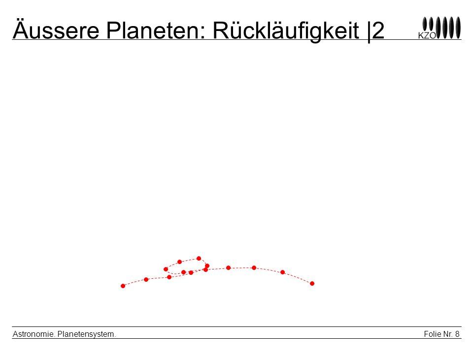 Äussere Planeten: Rückläufigkeit |2