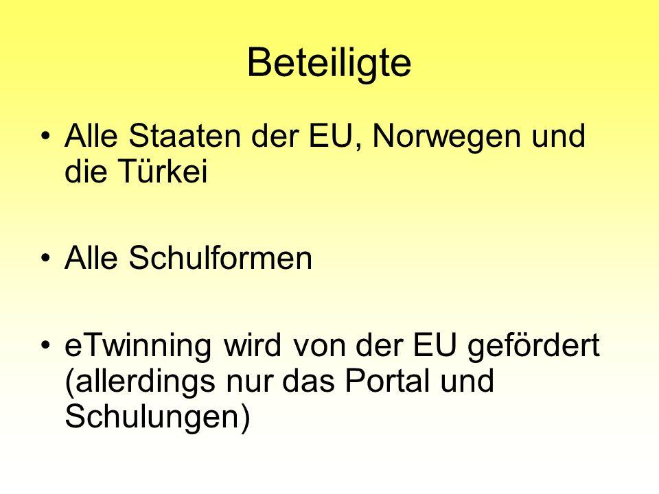 Beteiligte Alle Staaten der EU, Norwegen und die Türkei
