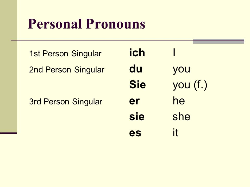 Personal Pronouns Sie you (f.) sie she es it 1st Person Singular ich I