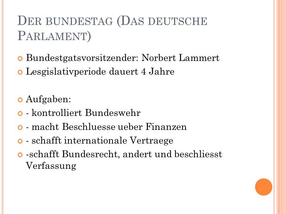 Der bundestag (Das deutsche Parlament)