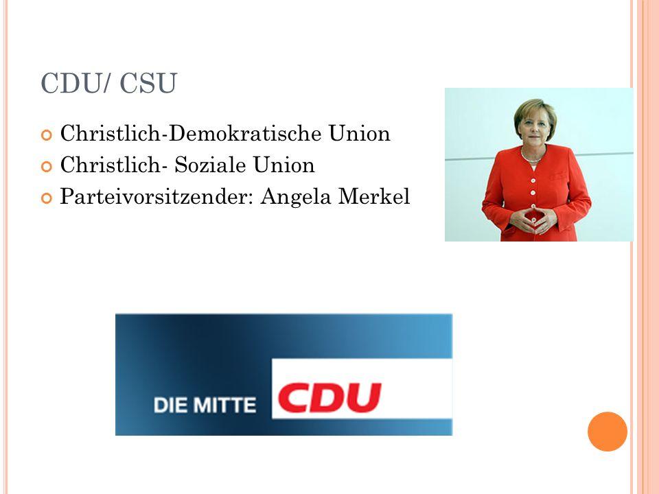 CDU/ CSU Christlich-Demokratische Union Christlich- Soziale Union