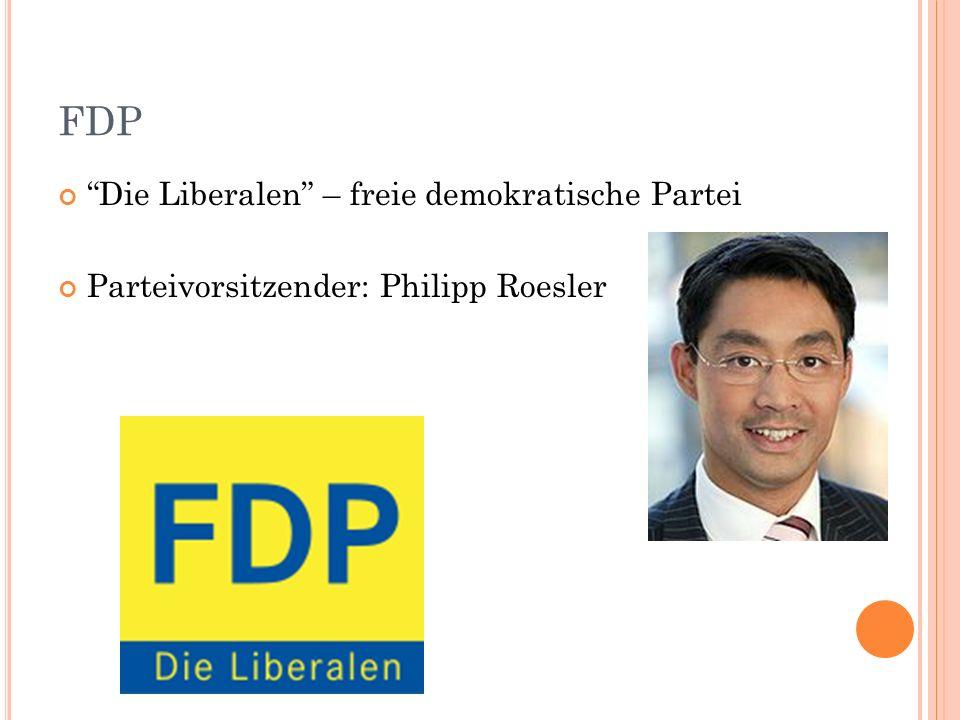 FDP Die Liberalen – freie demokratische Partei