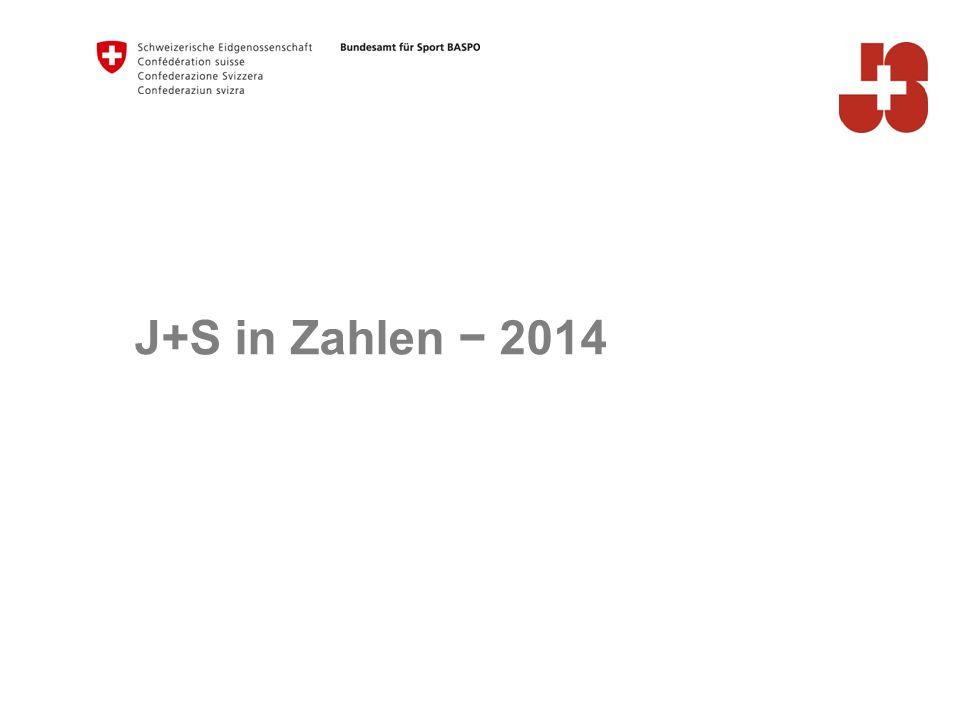 J+S in Zahlen − 2014 In der Vorlage sind die Zahlen über alle J+S-Sportarten enthalten. Die Zahlen der einzelnen Sportarten sind hier zu finden: