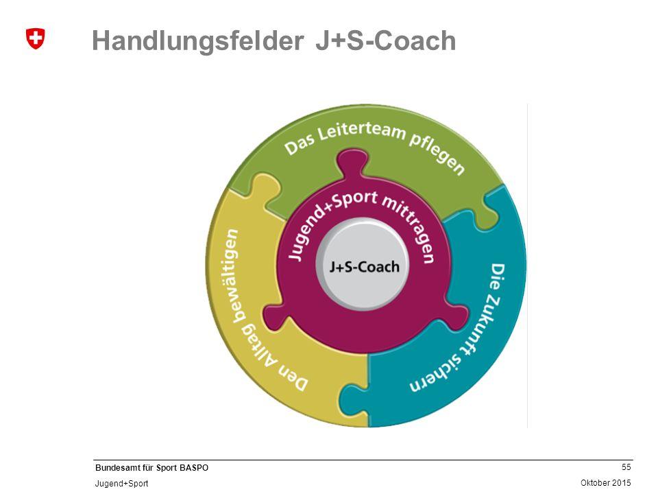 Handlungsfelder J+S-Coach