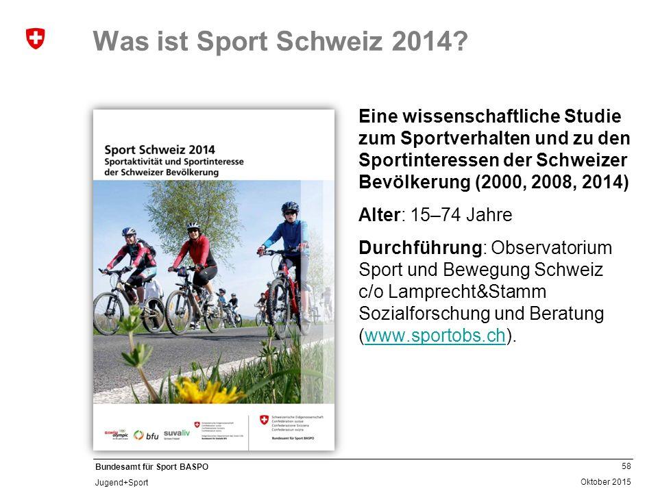 Was ist Sport Schweiz 2014 Alter: 15–74 Jahre