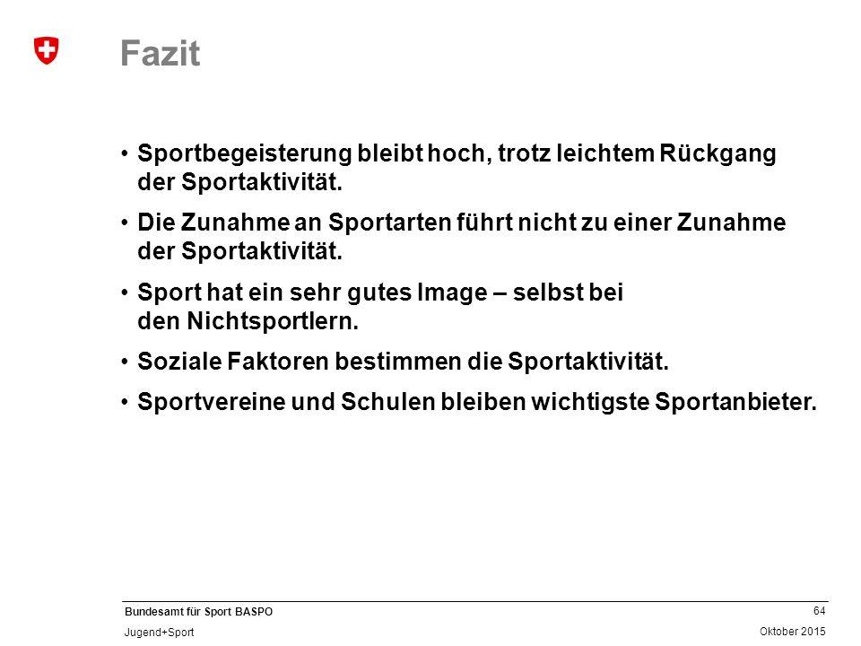 Fazit Sportbegeisterung bleibt hoch, trotz leichtem Rückgang der Sportaktivität.