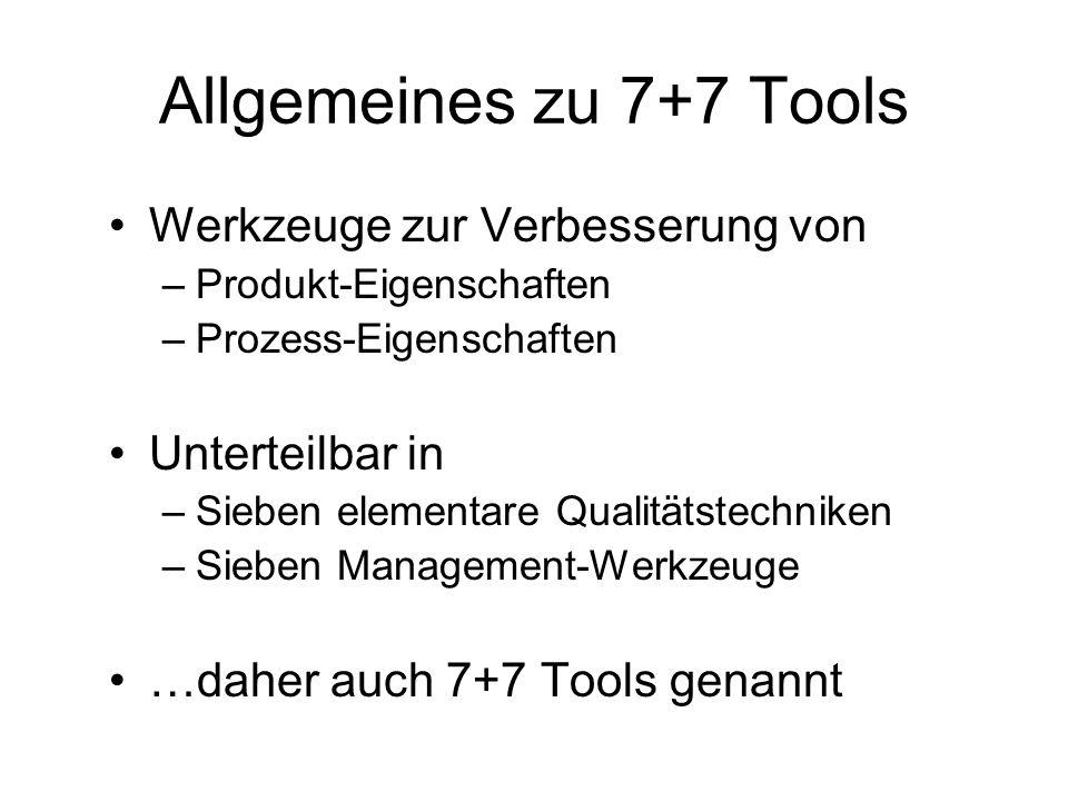 Allgemeines zu 7+7 Tools Werkzeuge zur Verbesserung von