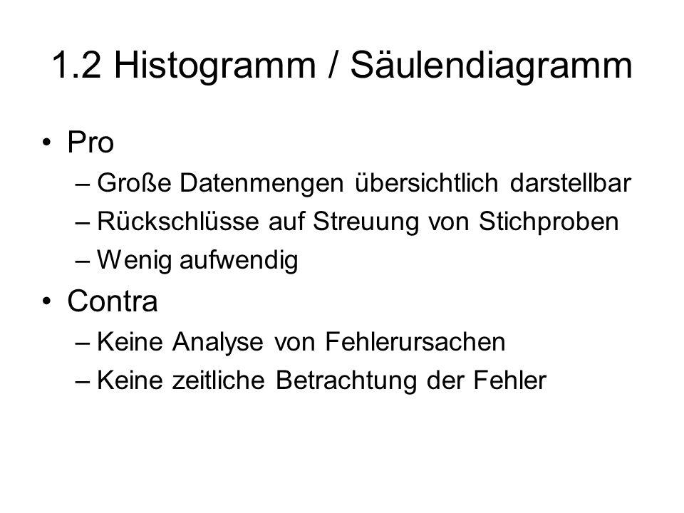 1.2 Histogramm / Säulendiagramm