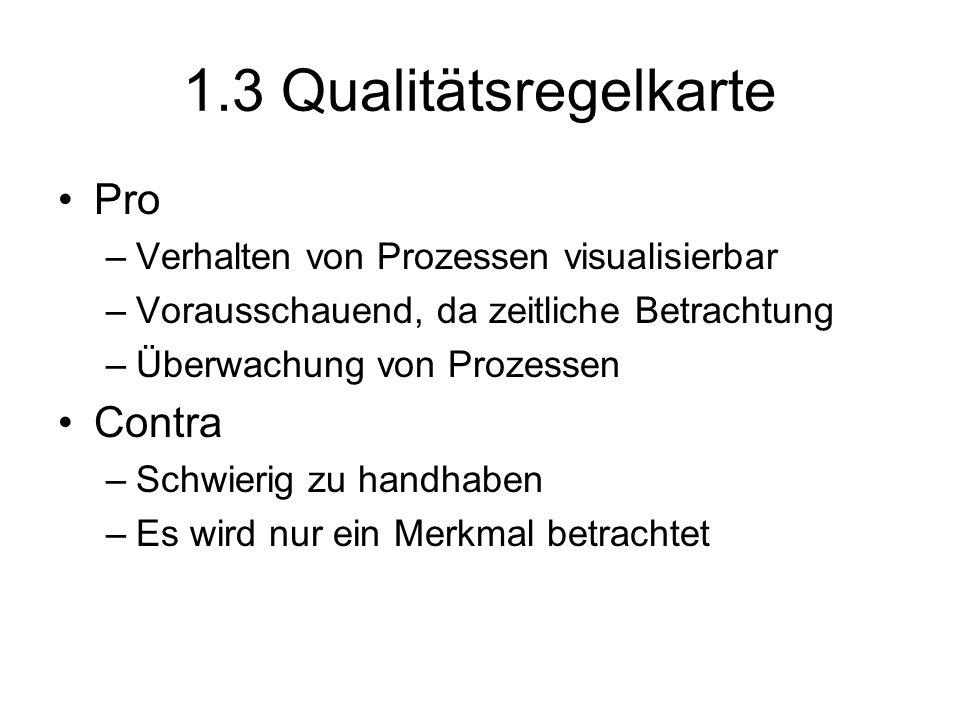 1.3 Qualitätsregelkarte Pro Contra