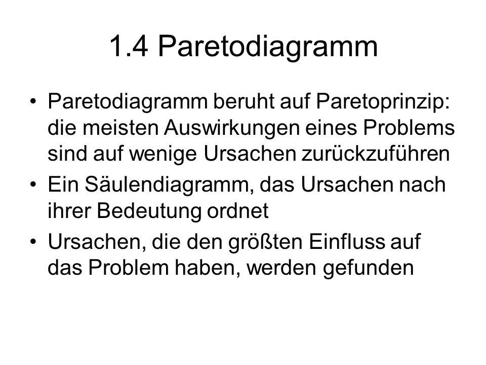 1.4 Paretodiagramm Paretodiagramm beruht auf Paretoprinzip: die meisten Auswirkungen eines Problems sind auf wenige Ursachen zurückzuführen.