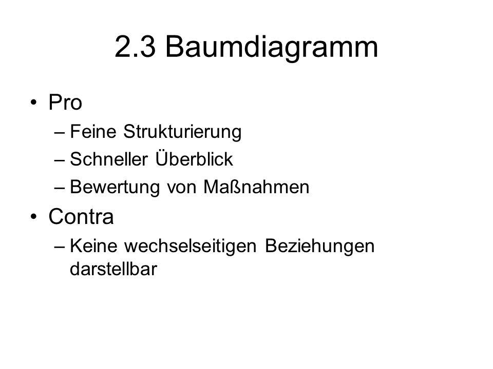 2.3 Baumdiagramm Pro Contra Feine Strukturierung Schneller Überblick