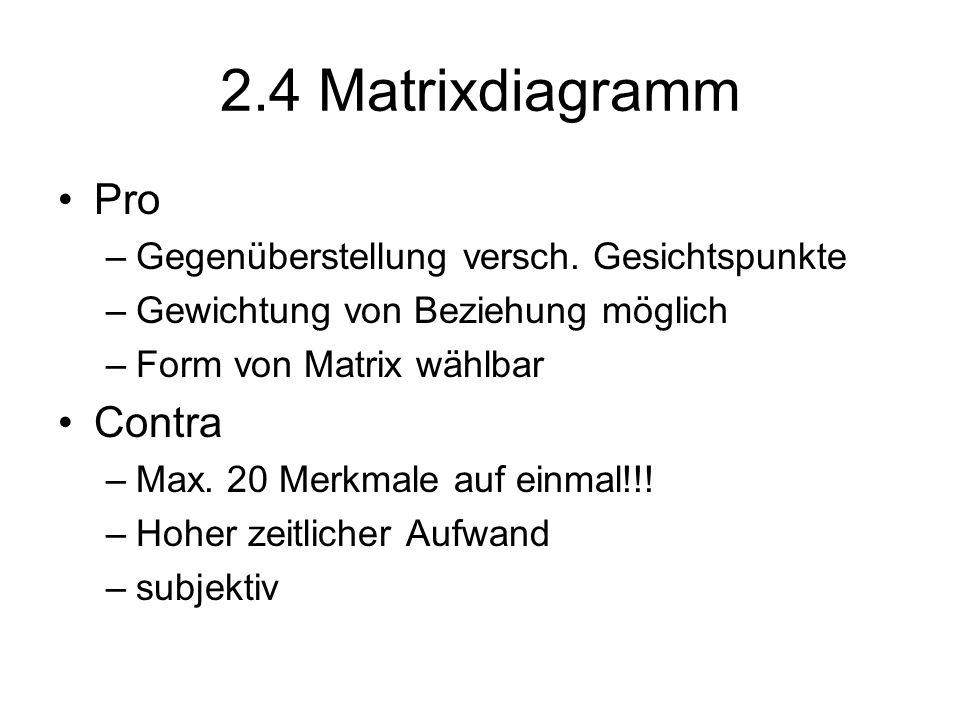 2.4 Matrixdiagramm Pro Contra Gegenüberstellung versch. Gesichtspunkte