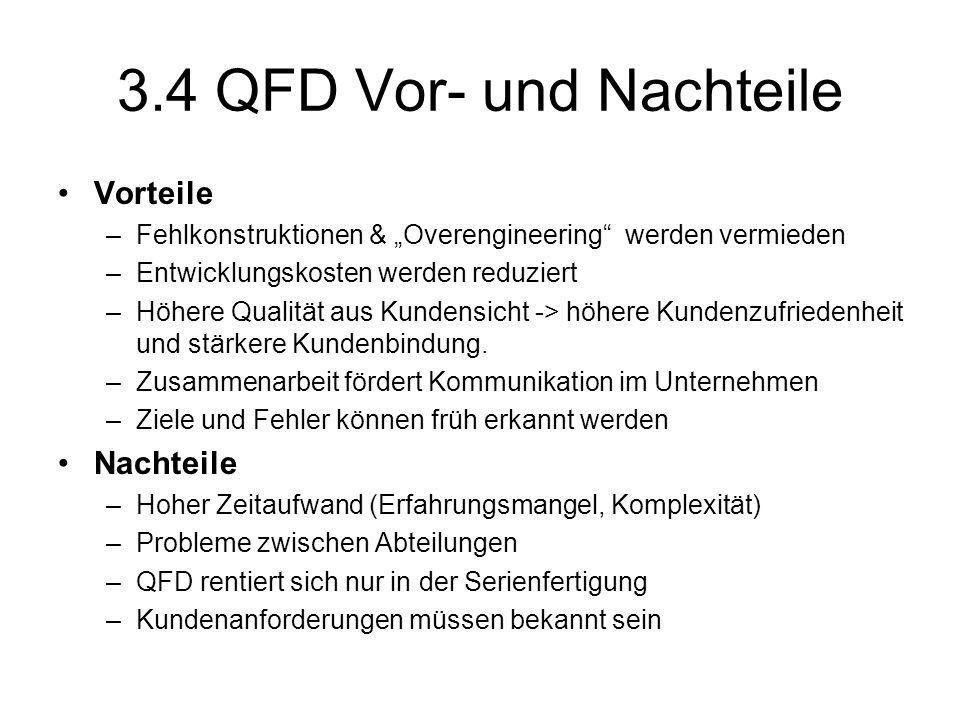 3.4 QFD Vor- und Nachteile Vorteile Nachteile